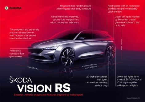 infographics_VISION_RS_exterior_en
