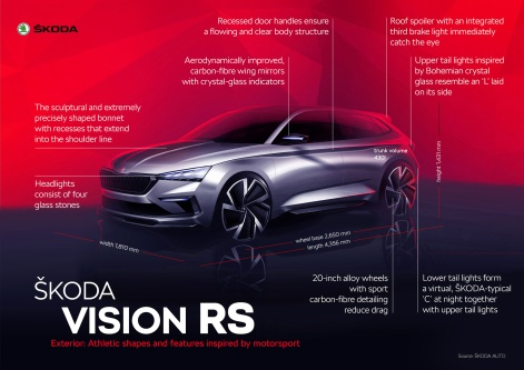 infographics_VISION_RS_exterior_en