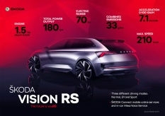 infographics_VISION_RS_overview_en