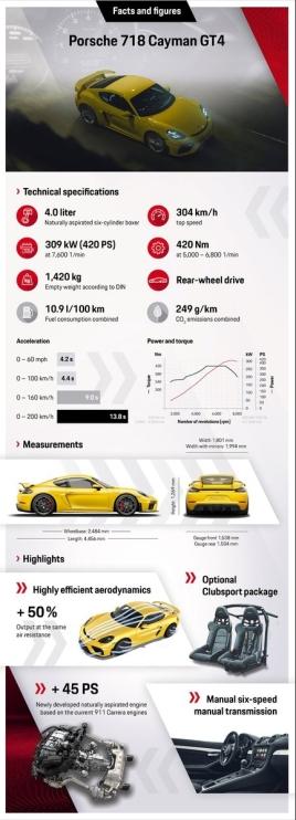 Porsche-718_Cayman_GT4-2020-1600-0a