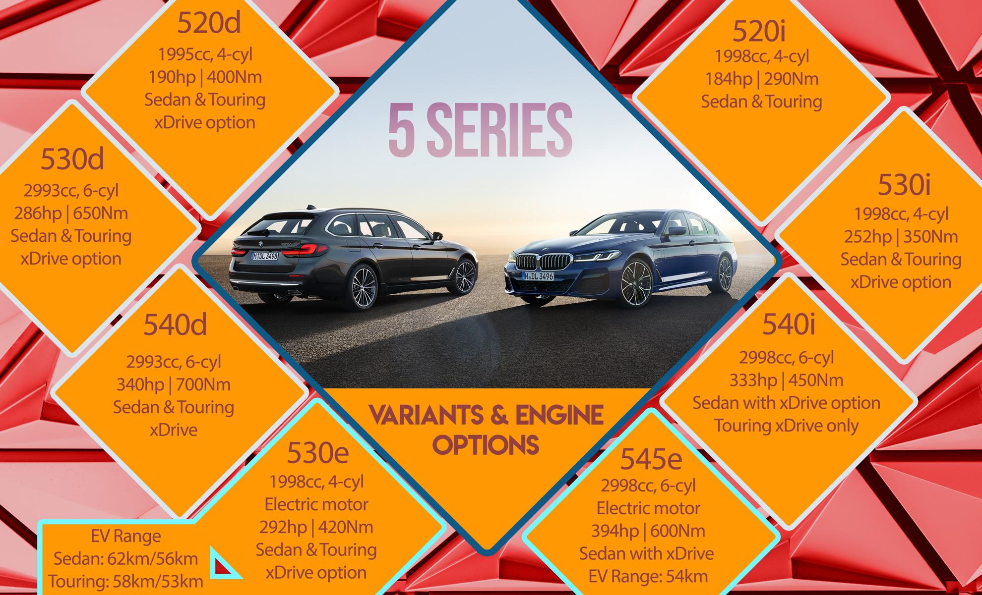 BMW-5Series-2021_Specs